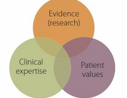 How to best treat your patient based on evidence based practice
